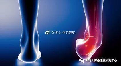 【运动康复科普】PEACE&LOVE,处理崴脚、扭伤等闭合性损伤的新方法